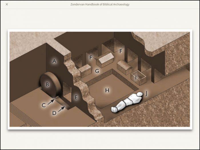 Diagram of a stone tomb - Zondervan Handbook of Biblical Archaeology