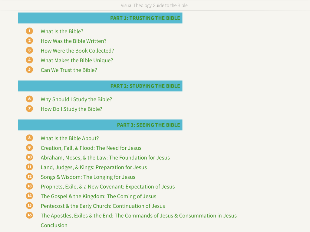 Table of Contents VTGB
