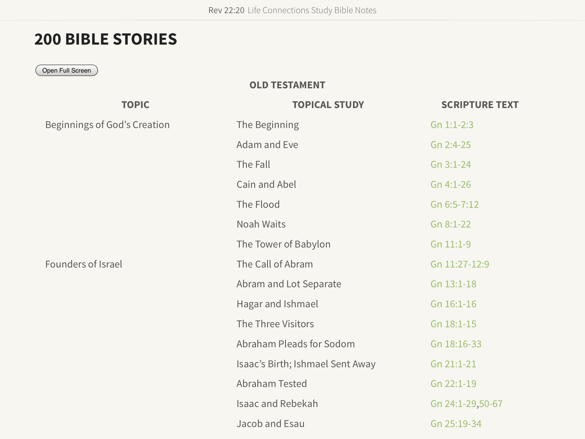 200 bible stories